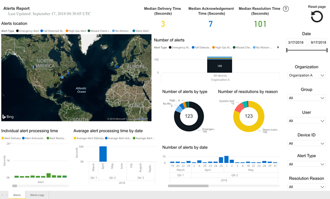 EXPLORE DEVICE DATA WITH BLACKLINE ANALYTICS