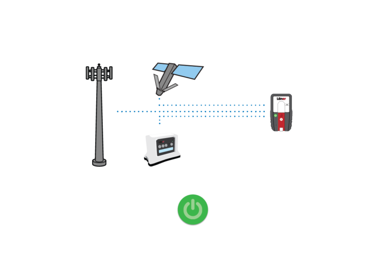 HOW THE SURESAFE AND LIVERESPONSE LIGHTS WORK