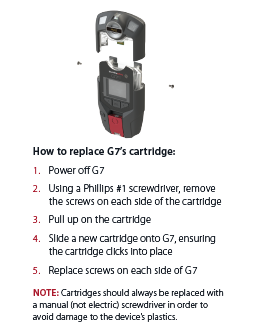 G7 changing cartridge guide